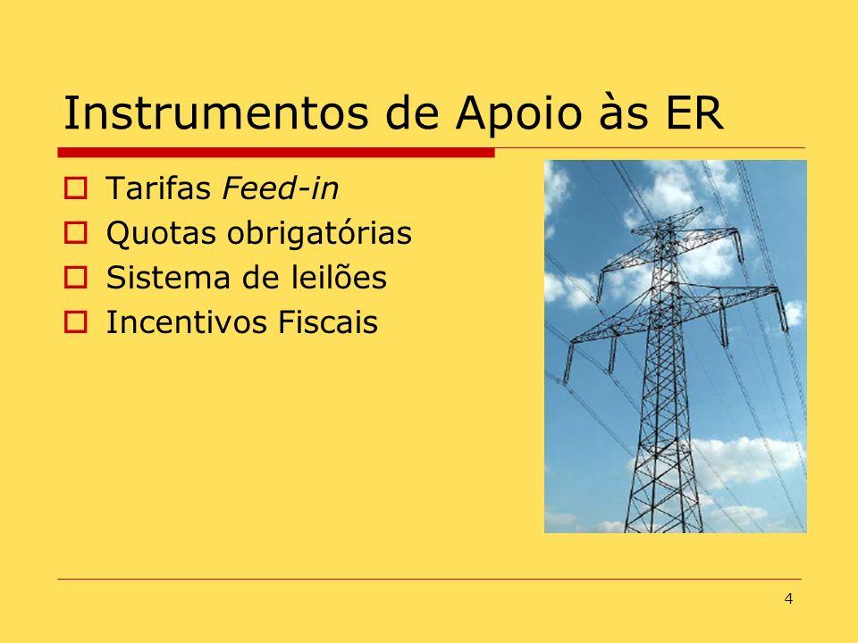 4 Instrumentos de Apoio às ER Tarifas Feed-in Quotas obrigatórias Sistema de leilões Incentivos Fiscais