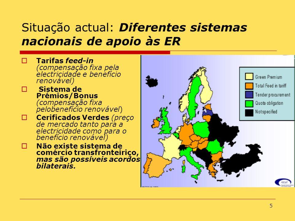 5 Situação actual: Diferentes sistemas nacionais de apoio às ER Tarifas feed-in (compensação fixa pela electricidade e benefício renovável) Sistema de