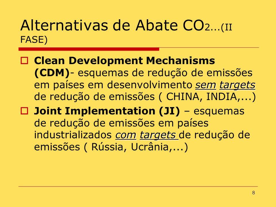 8 Alternativas de Abate CO 2...(II FASE) semtargets Clean Development Mechanisms (CDM)- esquemas de redução de emissões em países em desenvolvimento s