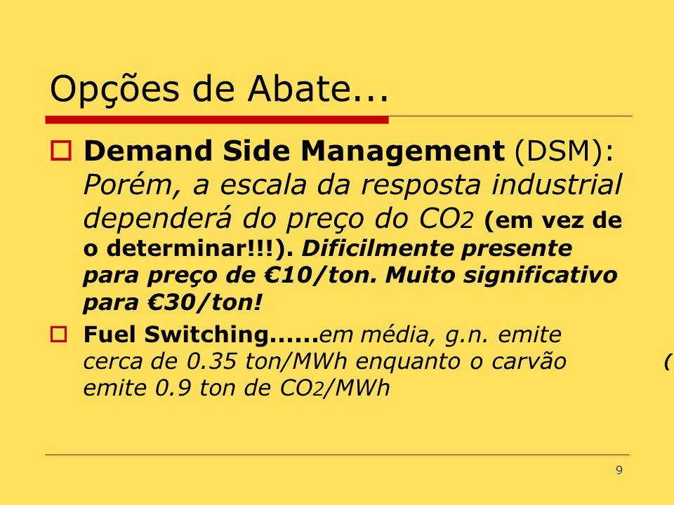 9 Opções de Abate... Demand Side Management (DSM): Porém, a escala da resposta industrial dependerá do preço do CO 2 (em vez de o determinar!!!). Difi