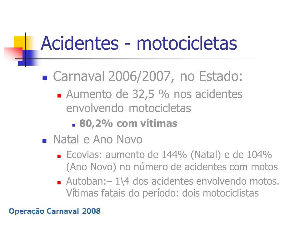 Operação Carnaval 2008 Acidentes - motocicletas Carnaval 2006/2007, no Estado: Aumento de 32,5 % nos acidentes envolvendo motocicletas 80,2% com vítim