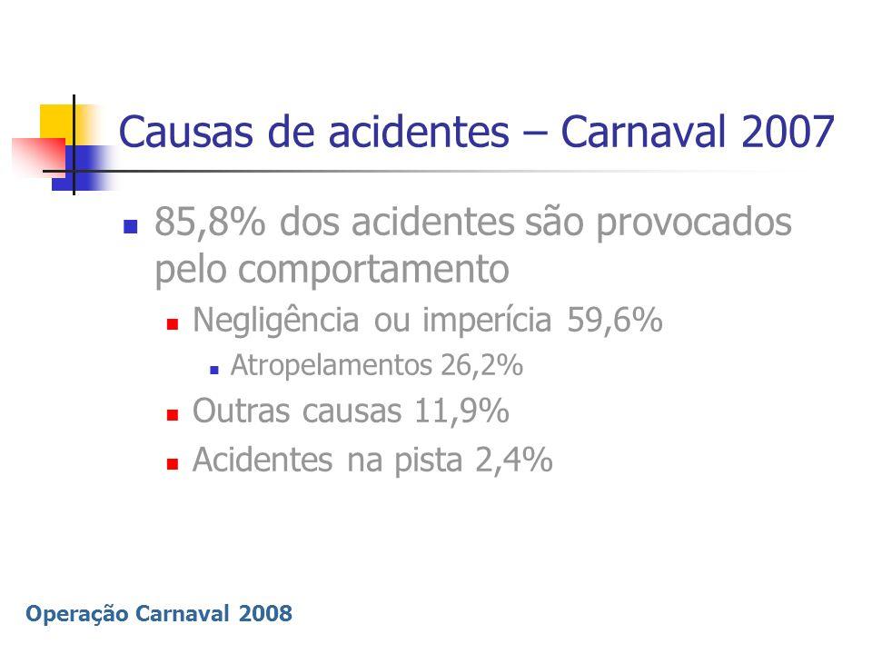 Operação Carnaval 2008 Causas de acidentes – Carnaval 2007 85,8% dos acidentes são provocados pelo comportamento Negligência ou imperícia 59,6% Atrope