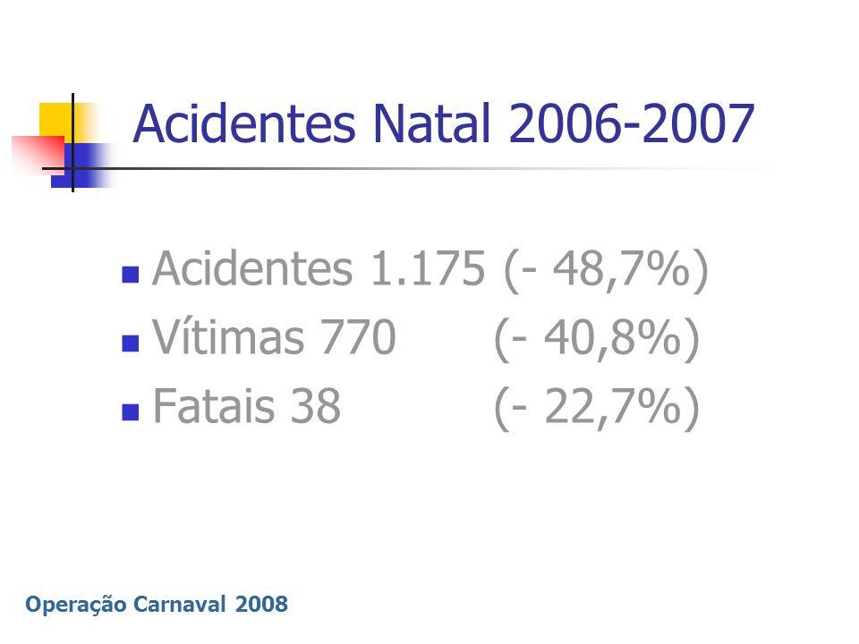 Operação Carnaval 2008 Acidentes Carnaval 2006-2007 Acidentes 1275 / 1384 (+ 8,5%) Vítimas 778 / 933 (+ 19,9%) Fatais 54 / 42 (-22,2%)