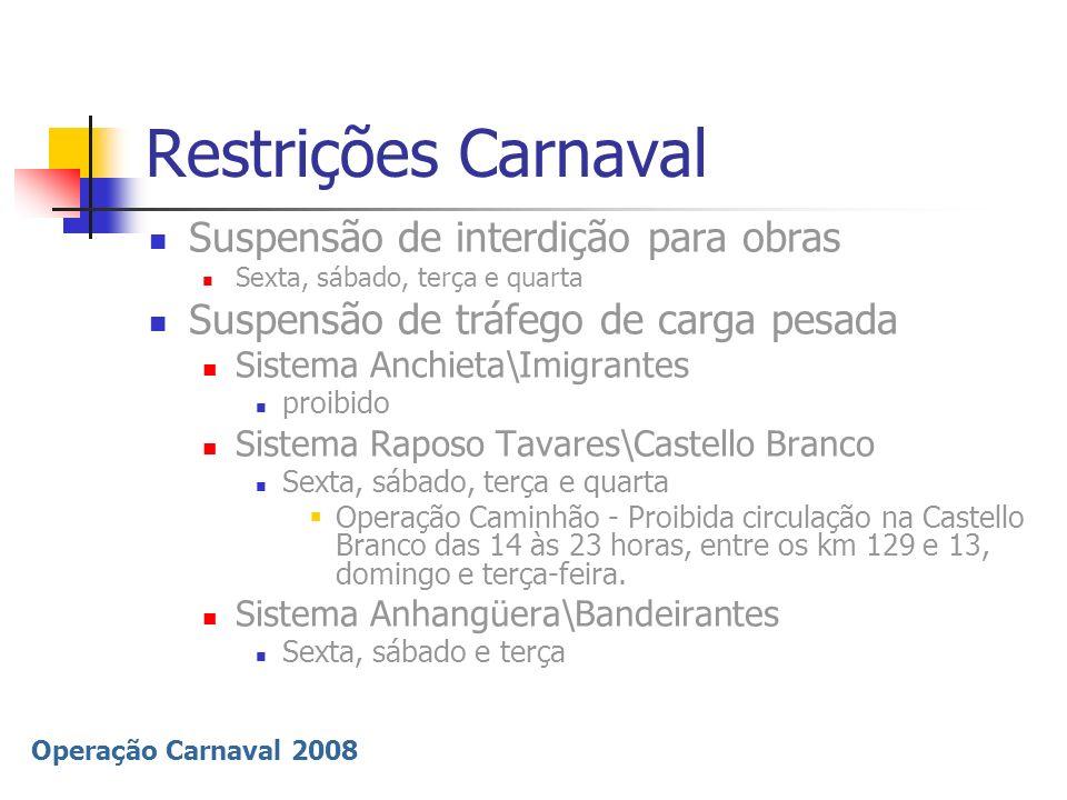 Operação Carnaval 2008 Restrições para as Litorâneas Proibida a circulação de veículos de carga: Mogi-Bertioga Sentido Sul (Mogi das Cruzes – Bertioga) – do km 77,4 ao km 92 – Das 8 às 12 horas, sábado e terça Sentido Norte (Bertioga – Mogi das Cruzes) – do km 92 ao km 77,4 Das 15 às 23 horas, domingo e terça Tamoios Sexta-feira, dia 1: das 17 às 24 horas Sábado, dia 2: das 7 às 15 horas Segunda, dia 4: das 15 às 23 horas Terça, dia 5: das 15 às 24 horas Oswaldo Cruz No trecho compreendido entre os km zero e 70: Sentido Sul (Taubaté – Ubatuba) Sentido Norte (Ubatuba – Taubaté)