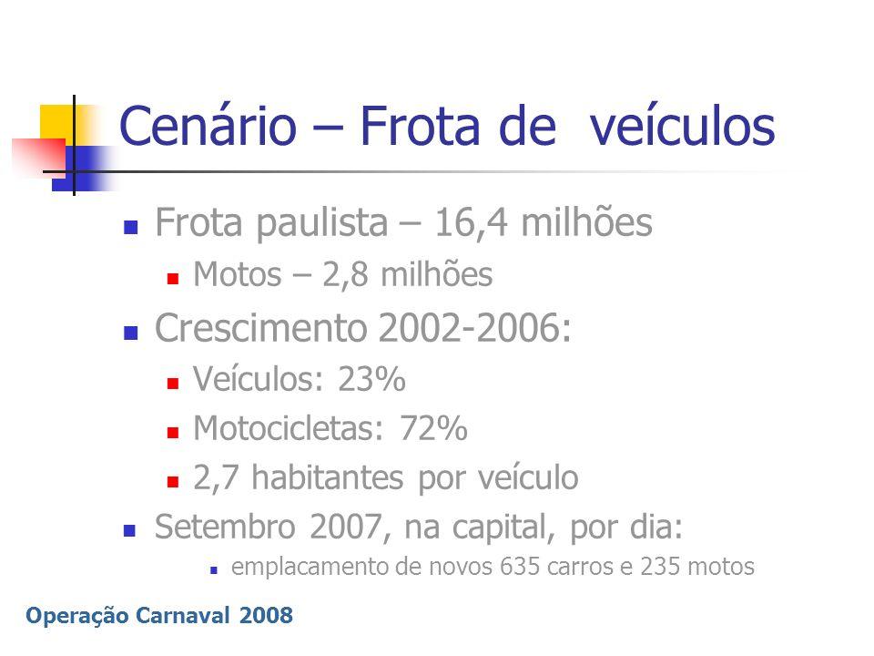Operação Carnaval 2008 Cenário – Frota de veículos Frota paulista – 16,4 milhões Motos – 2,8 milhões Crescimento 2002-2006: Veículos: 23% Motocicletas