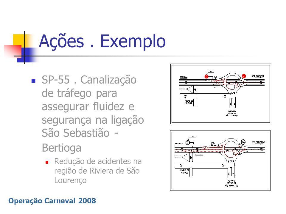 Operação Carnaval 2008 Ações. Exemplo SP-55. Canalização de tráfego para assegurar fluidez e segurança na ligação São Sebastião - Bertioga Redução de