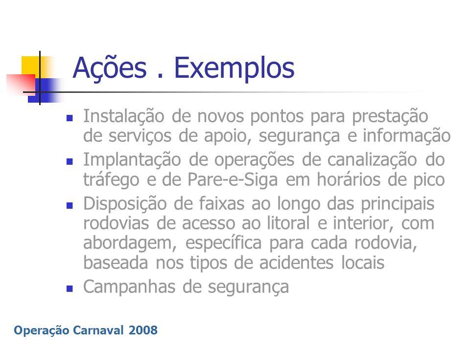 Operação Carnaval 2008 Ações. Exemplos Instalação de novos pontos para prestação de serviços de apoio, segurança e informação Implantação de operações