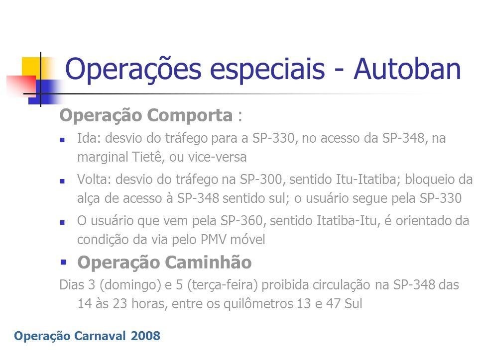 Operação Carnaval 2008 SÃO PAULO Comporta Orientação SP-300 JUNDIAÍ Itu -Utilização de PMVs móveis na Marginal Tietê e no Rodoanel (2/2, sábado) -Tráfego da Marginal Tietê com acesso à SP 348 sentido Norte, desviado para a SP 330, ou vice-versa Situação 1 – Ida do feriado Situação 2 – Retorno do feriado -Utilização de PMVs móveis na SP 300 (05/02 terça-feira) -Tráfego da SP 300 Oeste, km 62, com acesso à SP 348 sul, orientação para acessar a SP 330 sentido sul MARGINAL TIETÊ (CET) Pedágio Rodoanel -Tráfego da SP 300 Leste, no km 64, com acesso à SP 348 sul, desviado para a SP 330 sentido sul SP330 SP348 SP330 SP348 Operação comporta