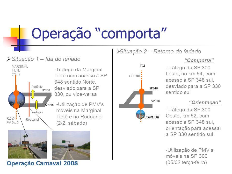 Operação Carnaval 2008 SÃO PAULO Comporta Orientação SP-300 JUNDIAÍ Itu -Utilização de PMVs móveis na Marginal Tietê e no Rodoanel (2/2, sábado) -Tráf