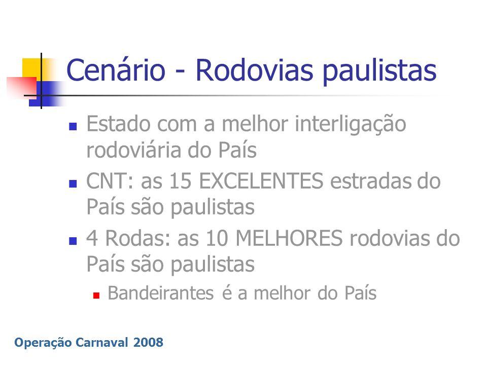 Operação Carnaval 2008 Cenário - Rodovias paulistas Estado com a melhor interligação rodoviária do País CNT: as 15 EXCELENTES estradas do País são pau