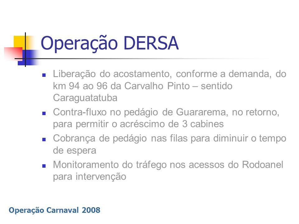 Operação Carnaval 2008 Operação DERSA Liberação do acostamento, conforme a demanda, do km 94 ao 96 da Carvalho Pinto – sentido Caraguatatuba Contra-fl