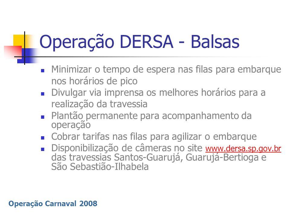 Operação Carnaval 2008 Operação DERSA - Balsas Minimizar o tempo de espera nas filas para embarque nos horários de pico Divulgar via imprensa os melho