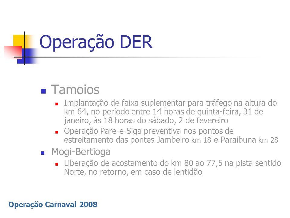 Operação Carnaval 2008 Operação DER Tamoios Implantação de faixa suplementar para tráfego na altura do km 64, no período entre 14 horas de quinta-feir