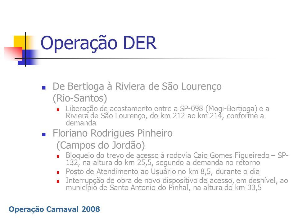 Operação Carnaval 2008 Operação DER De Bertioga à Riviera de São Lourenço (Rio-Santos) Liberação de acostamento entre a SP-098 (Mogi-Bertioga) e a Riv