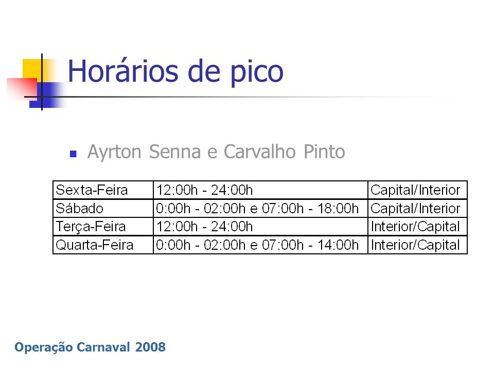Operação Carnaval 2008 Horários de pico Estradas litoral e região serrana Das 12 horas da sexta às 2 horas do sábado Das 7 às 18 horas do sábado Das 12 horas da terça às 2 horas da quarta Das 7 às 14 horas da quarta-feira (6 de fevereiro)