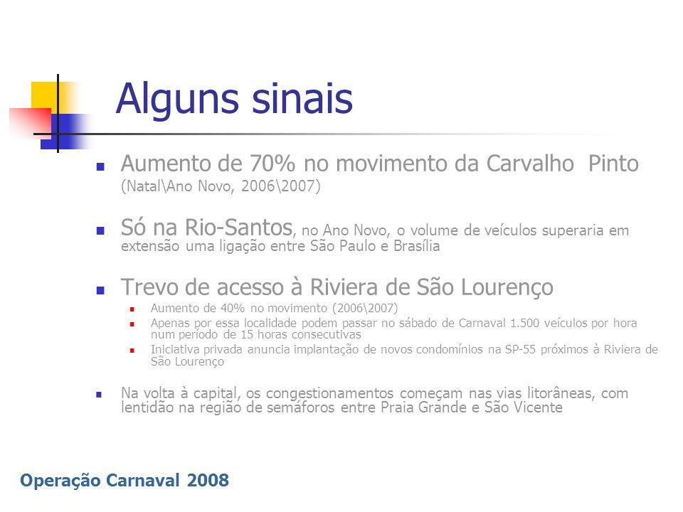 Operação Carnaval 2008 Alguns sinais Aumento de 70% no movimento da Carvalho Pinto (Natal\Ano Novo, 2006\2007) Só na Rio-Santos, no Ano Novo, o volume