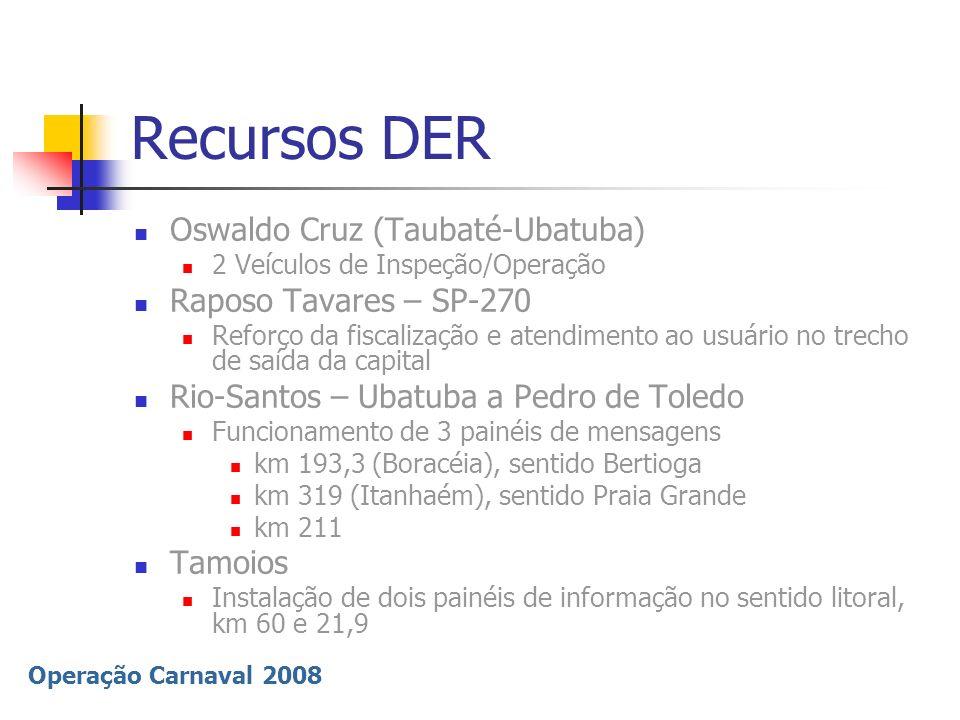Operação Carnaval 2008 Recursos DER Mogi – Bertioga 3 guinchos leves Informações em 2 painéis de mensagens no km 59,8 - sentido Litoral – e no km 98 – sentido Capital De Bertioga a Riviera de São Lourenço 3 Veículos de Inspeção/Operação