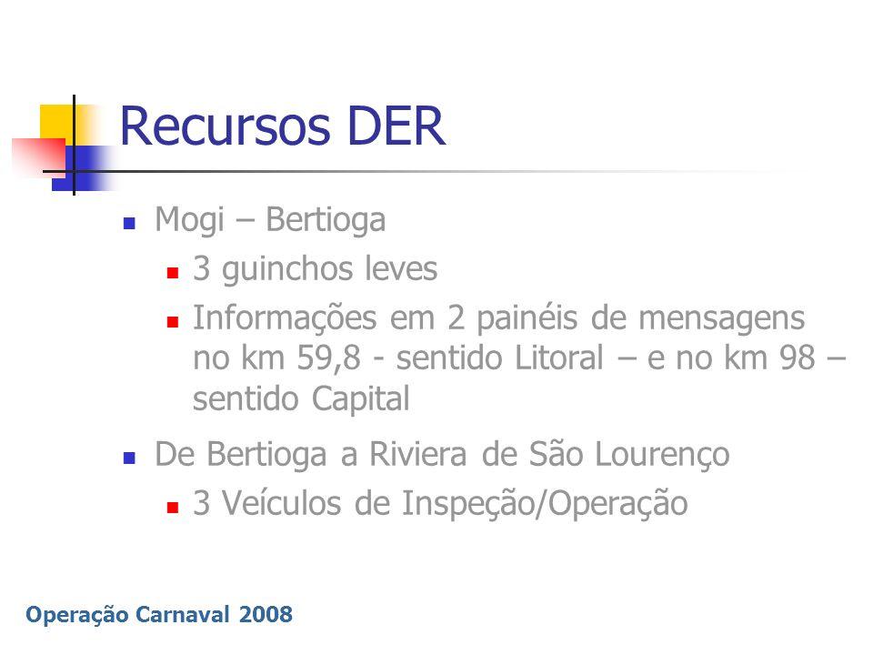 Operação Carnaval 2008 Recursos DER Mogi – Bertioga 3 guinchos leves Informações em 2 painéis de mensagens no km 59,8 - sentido Litoral – e no km 98 –