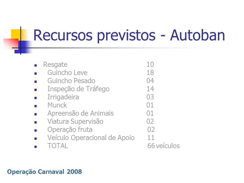 Operação Carnaval 2008 Recursos previstos - Autoban Resgate 10 Guincho Leve 18 Guincho Pesado 04 Inspeção de Tráfego 14 Irrigadeira 03 Munck 01 Apreen