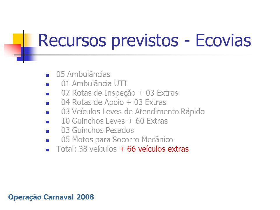 Operação Carnaval 2008 Recursos previstos - Ecovias 05 Ambulâncias 01 Ambulância UTI 07 Rotas de Inspeção + 03 Extras 04 Rotas de Apoio + 03 Extras 03
