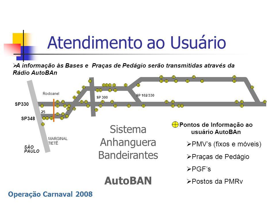 Operação Carnaval 2008 PMVs (fixos e móveis) Praças de Pedágio PGFs Postos da PMRv A informação às Bases e Praças de Pedágio serão transmitidas atravé