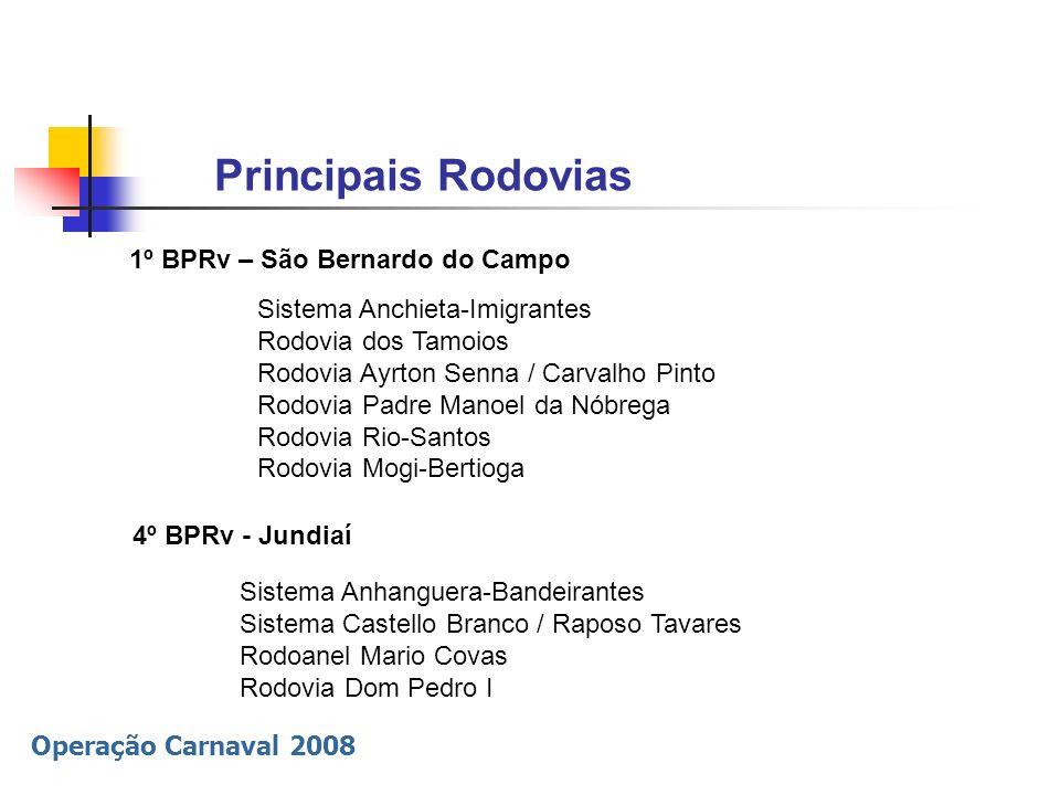 Operação Carnaval 2008 Principais Rodovias Sistema Anchieta-Imigrantes Rodovia dos Tamoios Rodovia Ayrton Senna / Carvalho Pinto Rodovia Padre Manoel