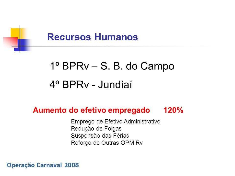 Operação Carnaval 2008 Recursos Humanos 1º BPRv – S. B. do Campo Emprego de Efetivo Administrativo Redução de Folgas Suspensão das Férias Reforço de O