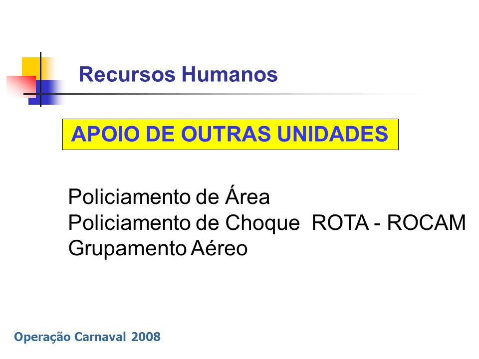 Operação Carnaval 2008 APOIO DE OUTRAS UNIDADES Policiamento de Área Policiamento de Choque ROTA - ROCAM Grupamento Aéreo Recursos Humanos