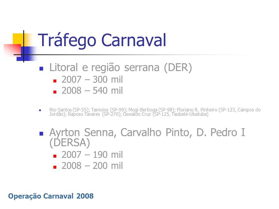 Operação Carnaval 2008 Tráfego Carnaval Litoral e região serrana (DER) 2007 – 300 mil 2008 – 540 mil Rio-Santos (SP-55); Tamoios (SP-99); Mogi-Bertiog