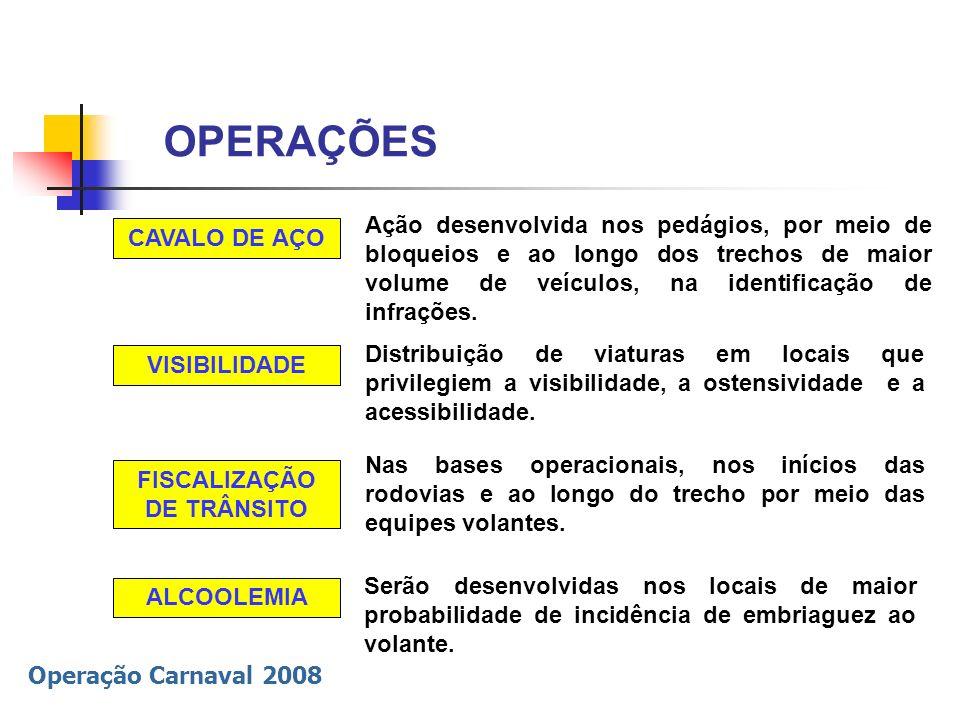 Operação Carnaval 2008 OPERAÇÕES CAVALO DE AÇO Ação desenvolvida nos pedágios, por meio de bloqueios e ao longo dos trechos de maior volume de veículo