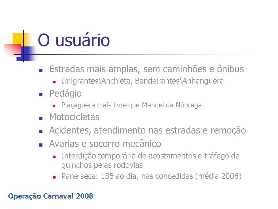 Operação Carnaval 2008 O usuário Estradas mais amplas, sem caminhões e ônibus Imigrantes\Anchieta, Bandeirantes\Anhanguera Pedágio Piaçaguera mais liv