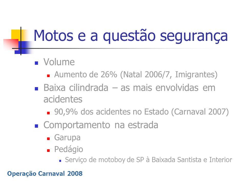 Operação Carnaval 2008 Motos e a questão segurança Volume Aumento de 26% (Natal 2006/7, Imigrantes) Baixa cilindrada – as mais envolvidas em acidentes