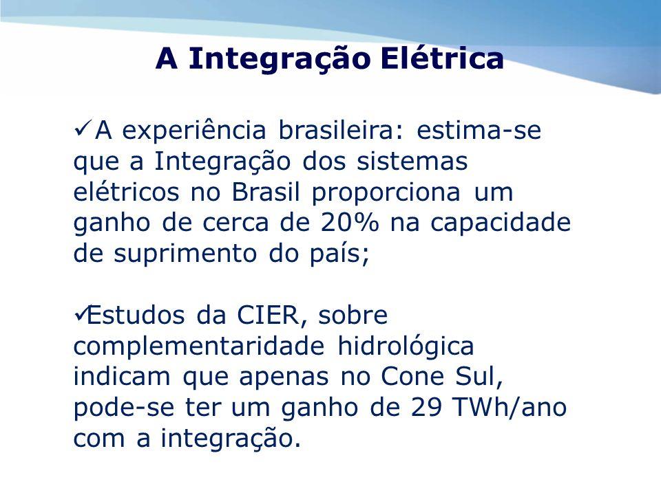 A Integração Elétrica A experiência brasileira: estima-se que a Integração dos sistemas elétricos no Brasil proporciona um ganho de cerca de 20% na ca