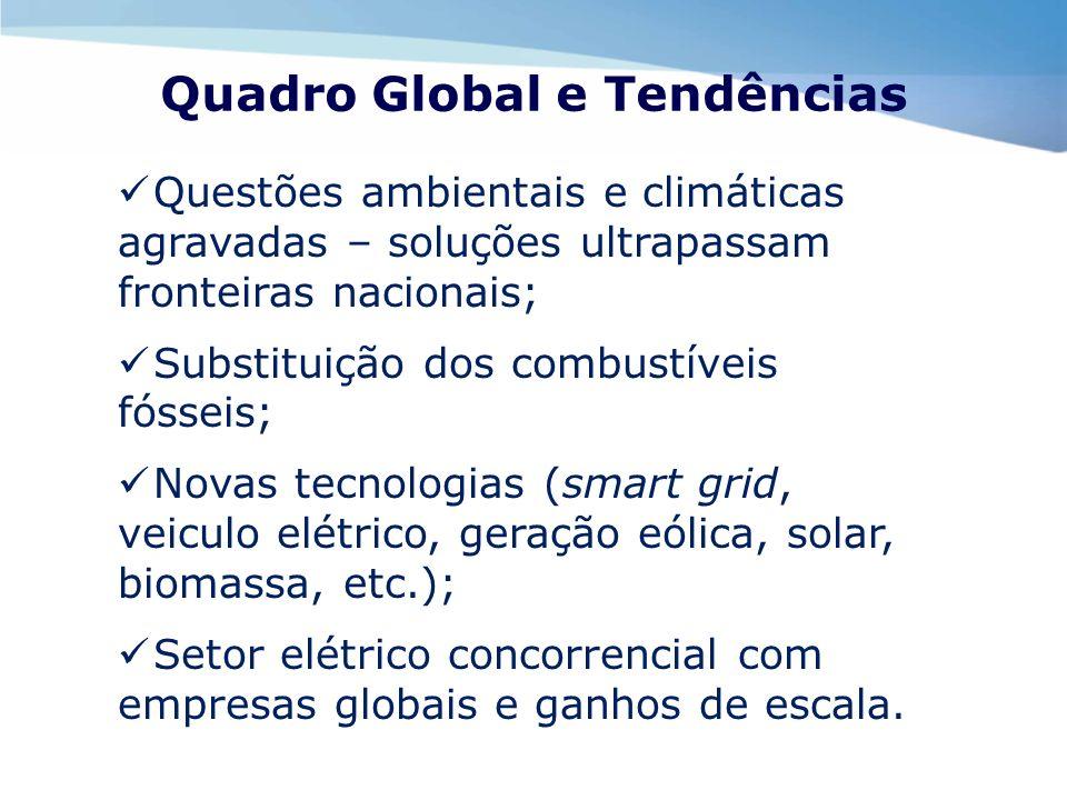 Quadro Global e Tendências Questões ambientais e climáticas agravadas – soluções ultrapassam fronteiras nacionais; Substituição dos combustíveis fósse