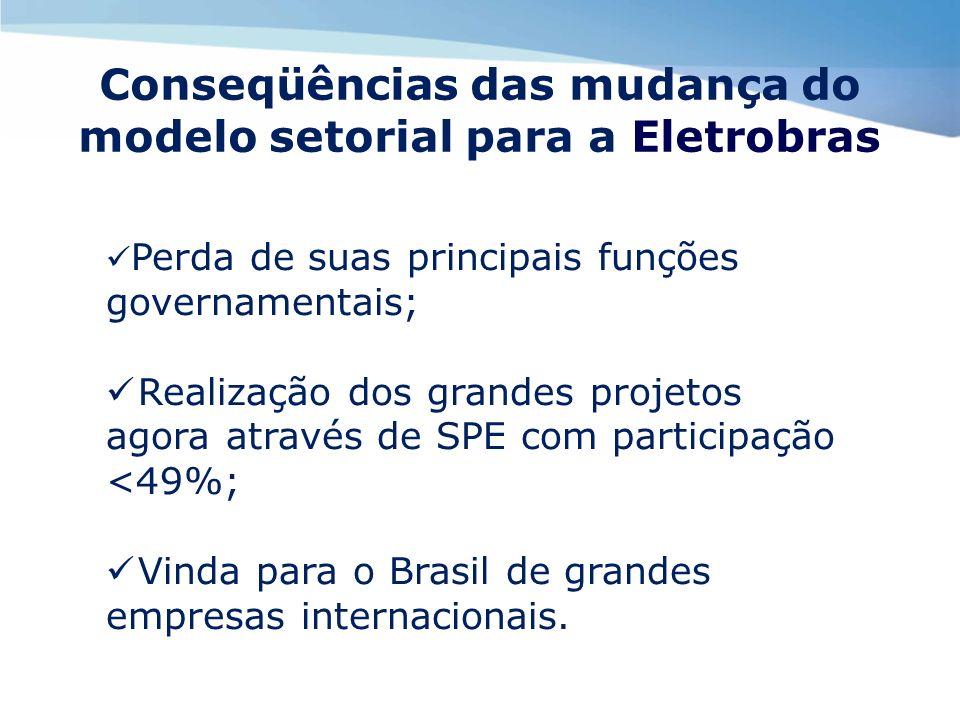 Conseqüências das mudança do modelo setorial para a Eletrobras Perda de suas principais funções governamentais; Realização dos grandes projetos agora