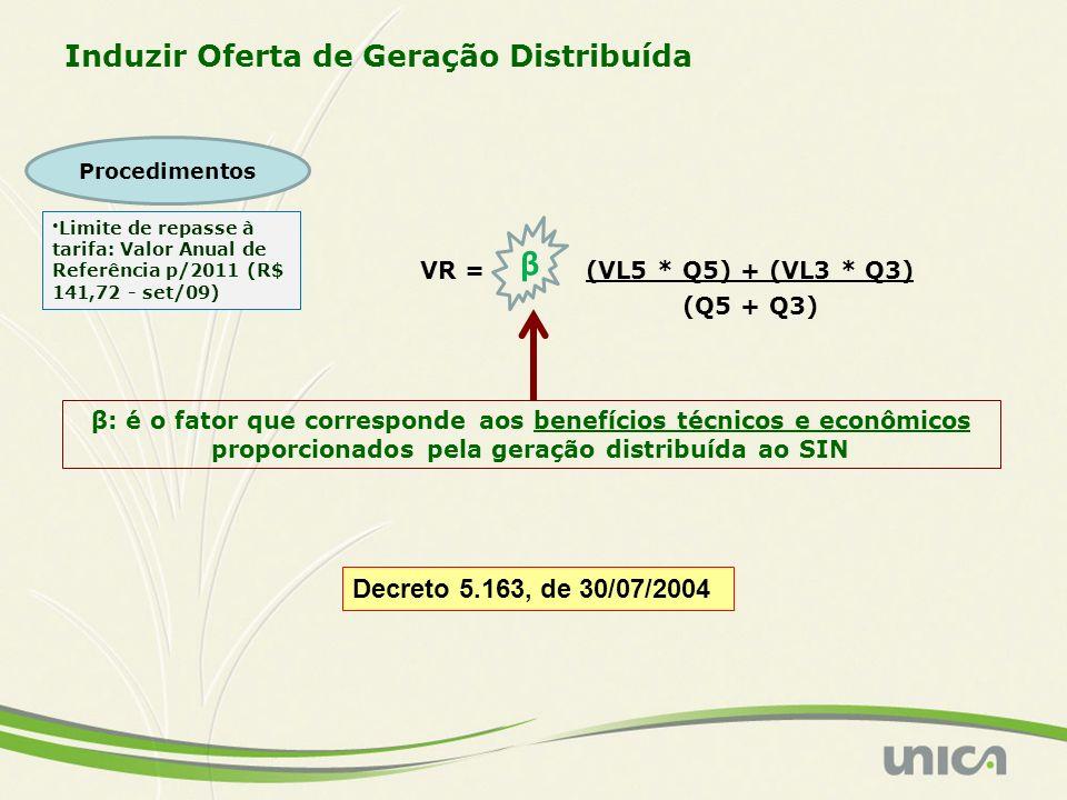 Limite de repasse à tarifa: Valor Anual de Referência p/2011 (R$ 141,72 - set/09) Induzir Oferta de Geração Distribuída Procedimentos VR = β (VL5 * Q5