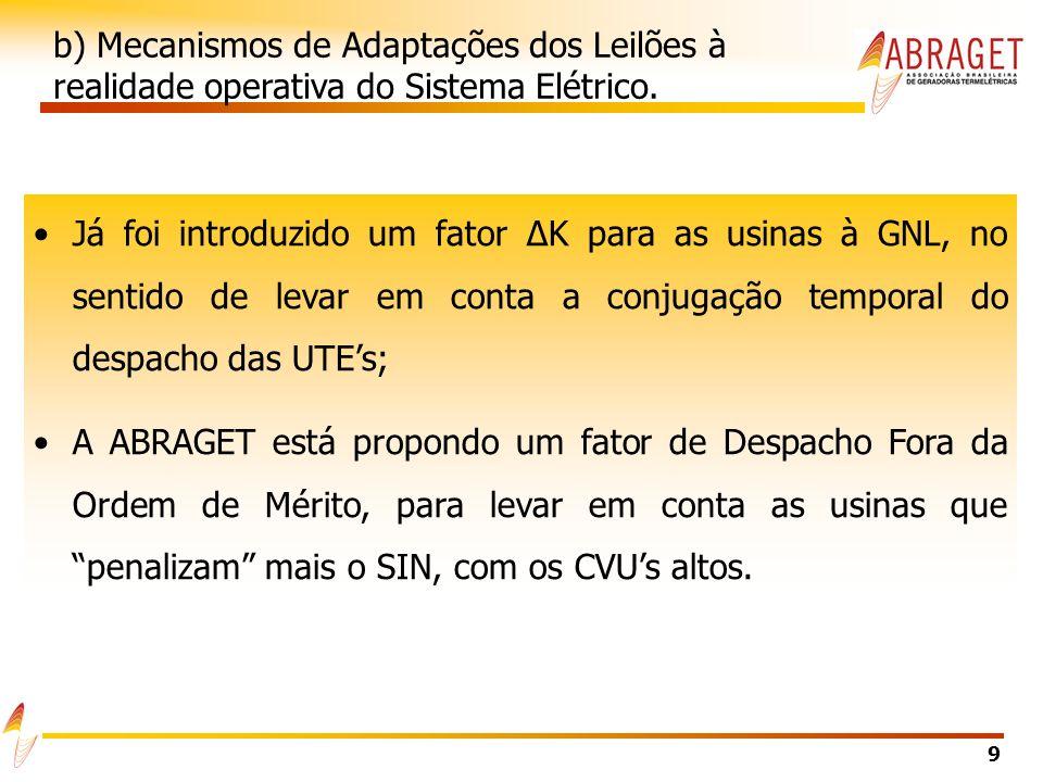 10 ABRAGET – Associação Brasileira de Geradoras Termelétricas Av.