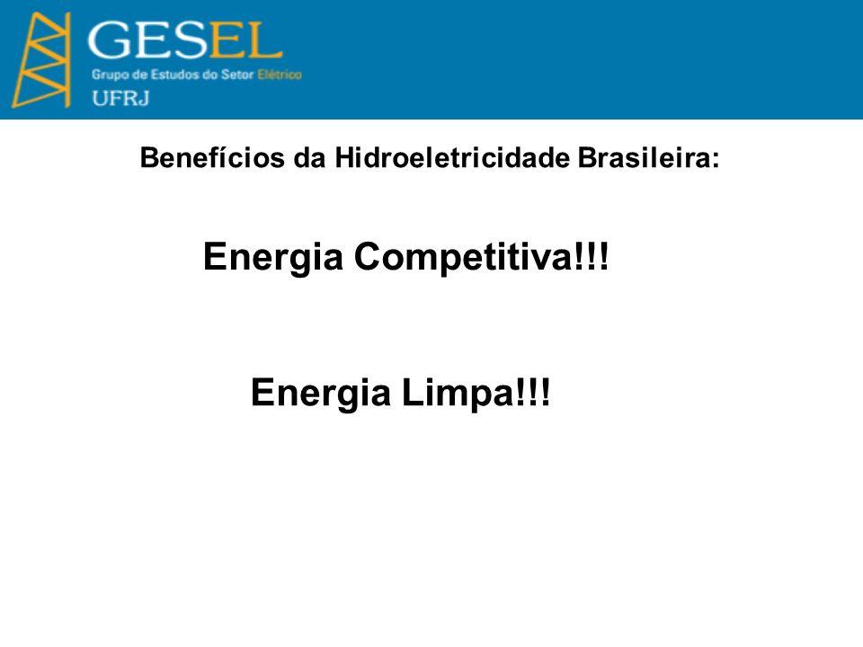 Benefícios da Hidroeletricidade Brasileira: Energia Limpa!!! Energia Competitiva!!!