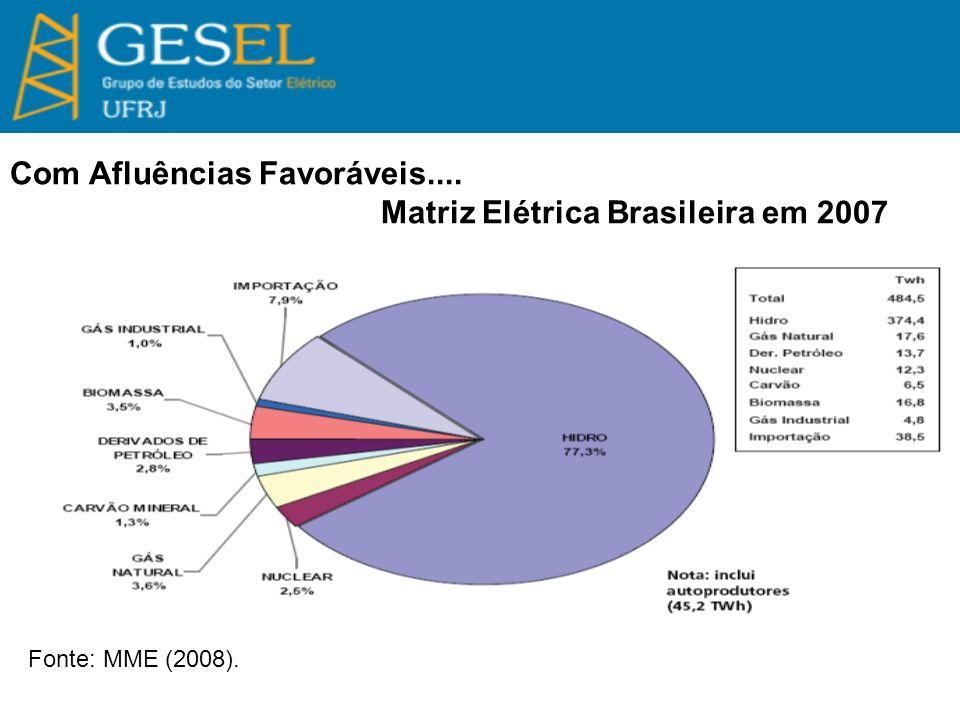 Com Afluências Favoráveis.... Matriz Elétrica Brasileira em 2007 Fonte: MME (2008).