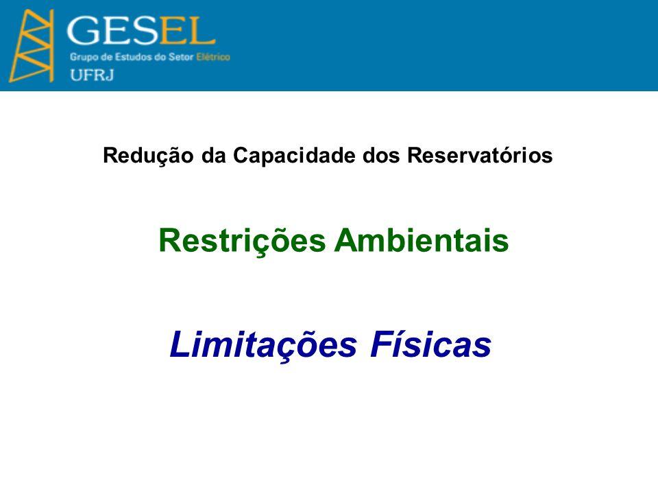 Redução da Capacidade dos Reservatórios Restrições Ambientais Limitações Físicas