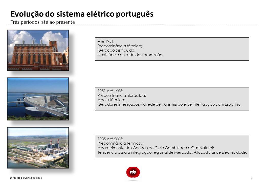 Direcção de Gestão do Risco 3 Três períodos até ao presente Evolução do sistema elétrico português Até 1951: Predominância térmica; Geração distribuíd