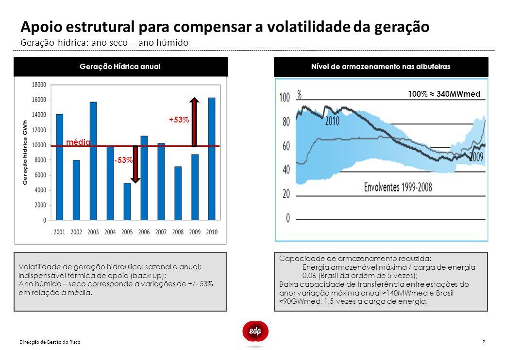 Direcção de Gestão do Risco 7 Geração hídrica: ano seco – ano húmido Apoio estrutural para compensar a volatilidade da geração Geração Hídrica anual V