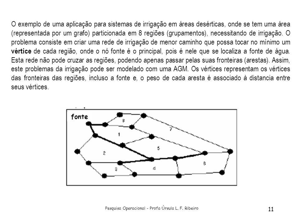 Pesquisa Operacional - Profa Úrsula L. F. Ribeiro 11 O exemplo de uma aplicação para sistemas de irrigação em áreas desérticas, onde se tem uma área (