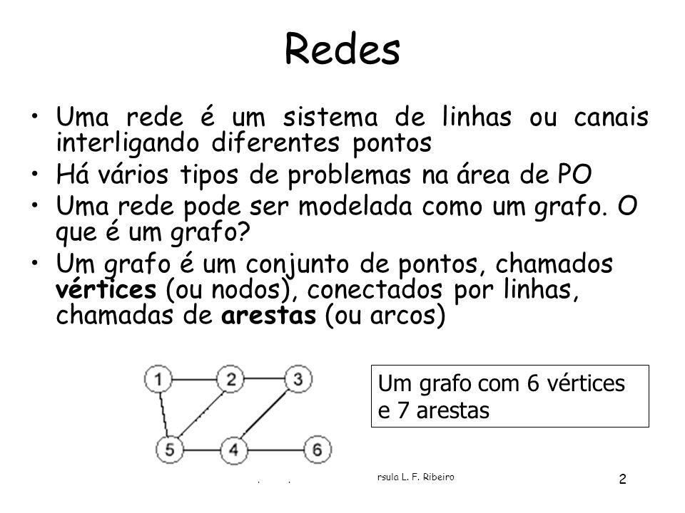 Pesquisa Operacional - Profa Úrsula L. F. Ribeiro 2 Redes Uma rede é um sistema de linhas ou canais interligando diferentes pontos Há vários tipos de
