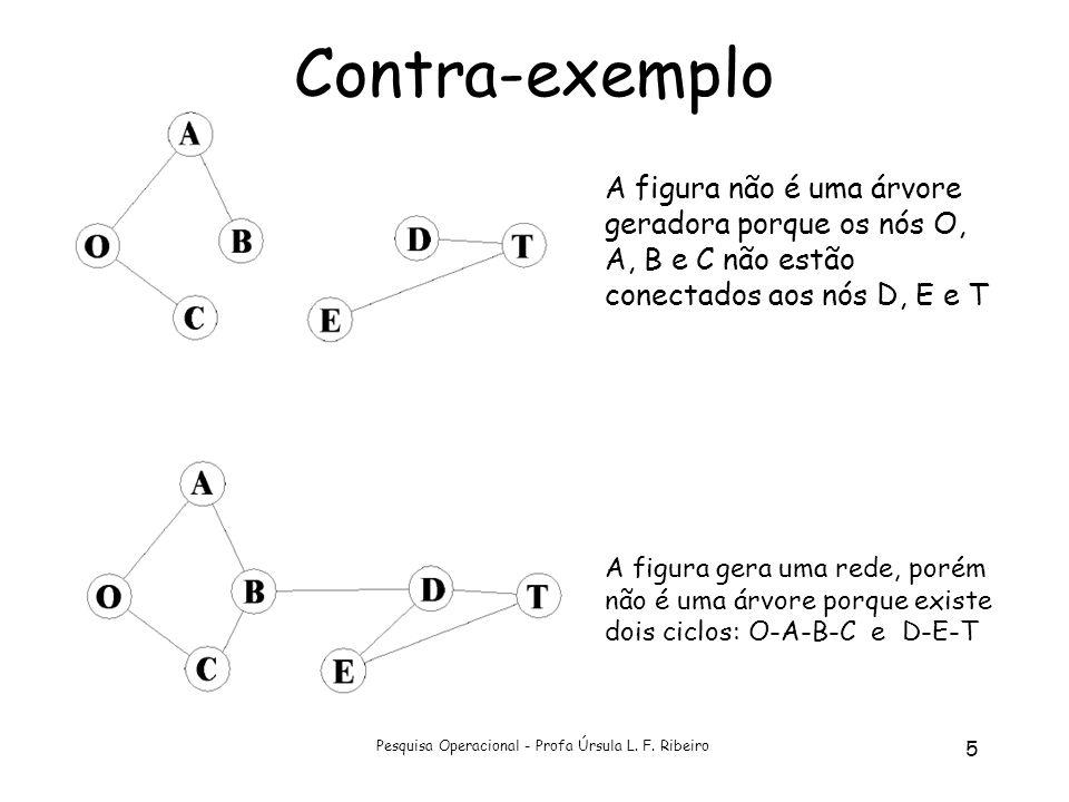 Pesquisa Operacional - Profa Úrsula L. F. Ribeiro 5 Contra-exemplo A figura não é uma árvore geradora porque os nós O, A, B e C não estão conectados a