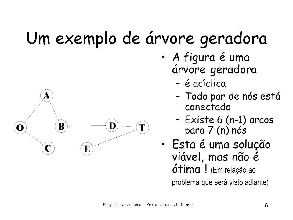 Pesquisa Operacional - Profa Úrsula L. F. Ribeiro 6 Um exemplo de árvore geradora A figura é uma árvore geradora –é acíclica –Todo par de nós está con