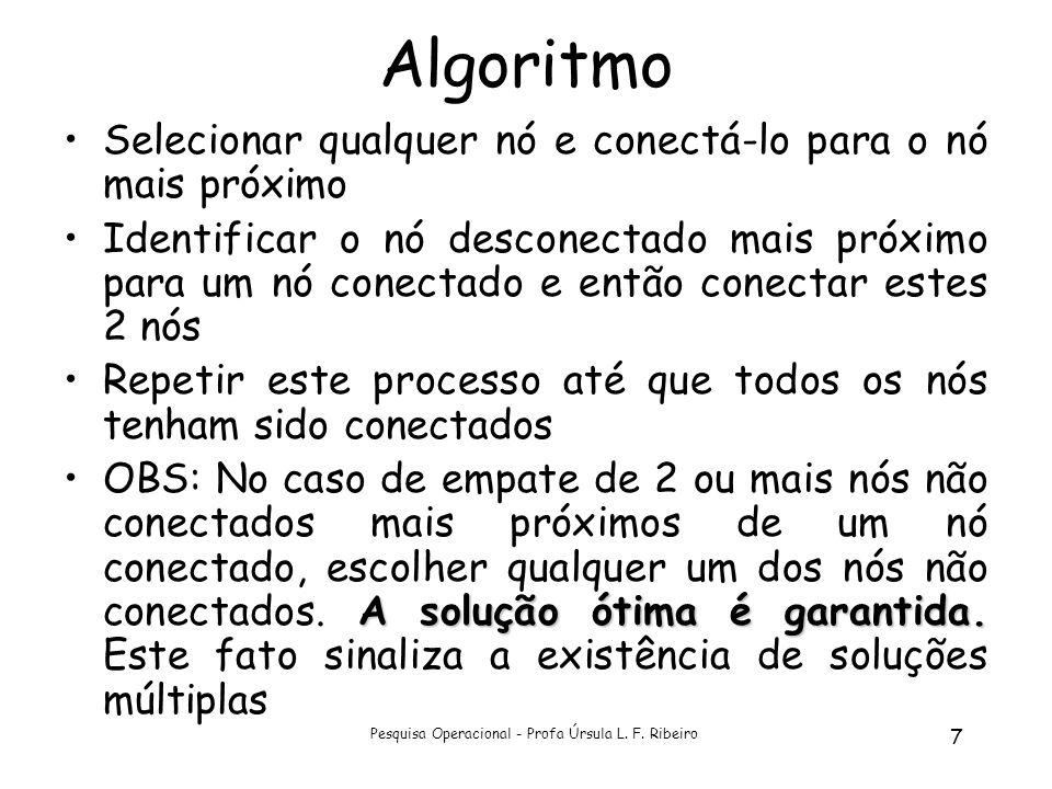 Pesquisa Operacional - Profa Úrsula L. F. Ribeiro 7 Algoritmo Selecionar qualquer nó e conectá-lo para o nó mais próximo Identificar o nó desconectado