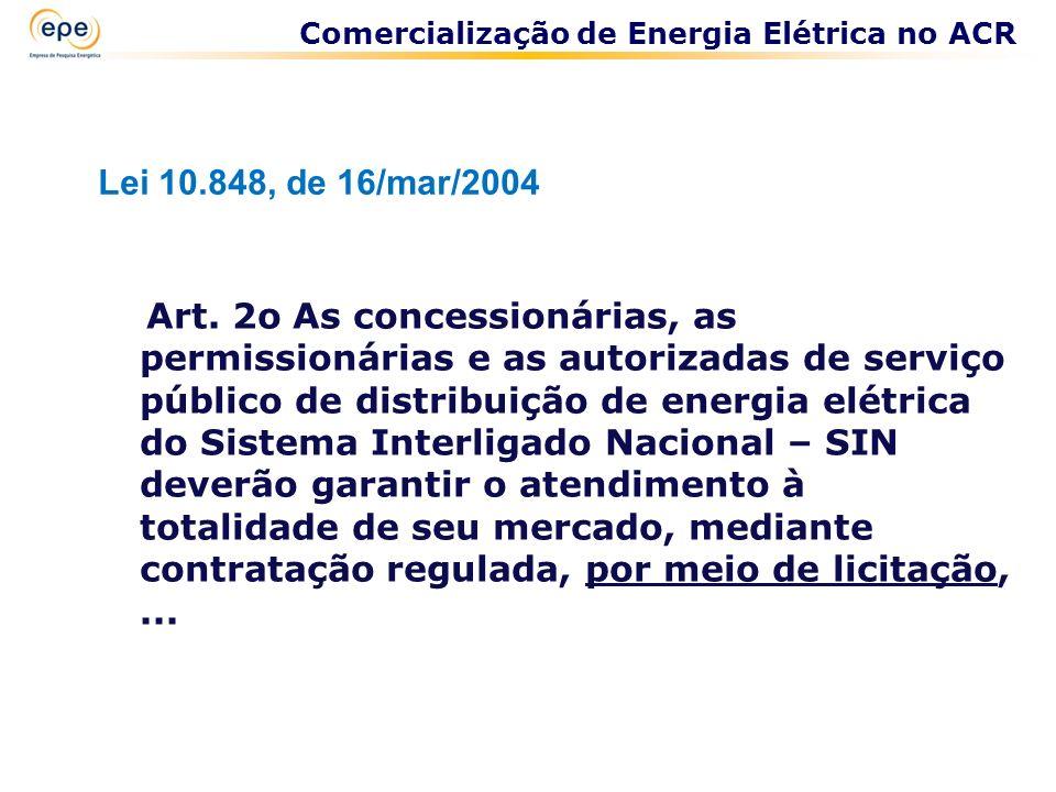 Art. 2o As concessionárias, as permissionárias e as autorizadas de serviço público de distribuição de energia elétrica do Sistema Interligado Nacional