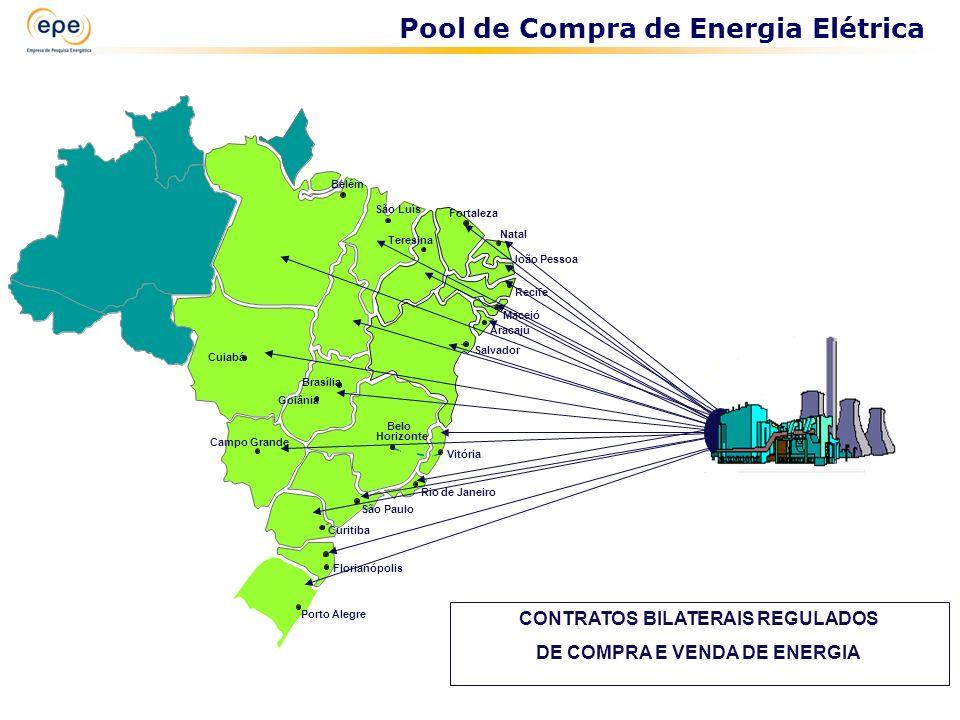 CONTRATOS BILATERAIS REGULADOS DE COMPRA E VENDA DE ENERGIA Pool de Compra de Energia Elétrica