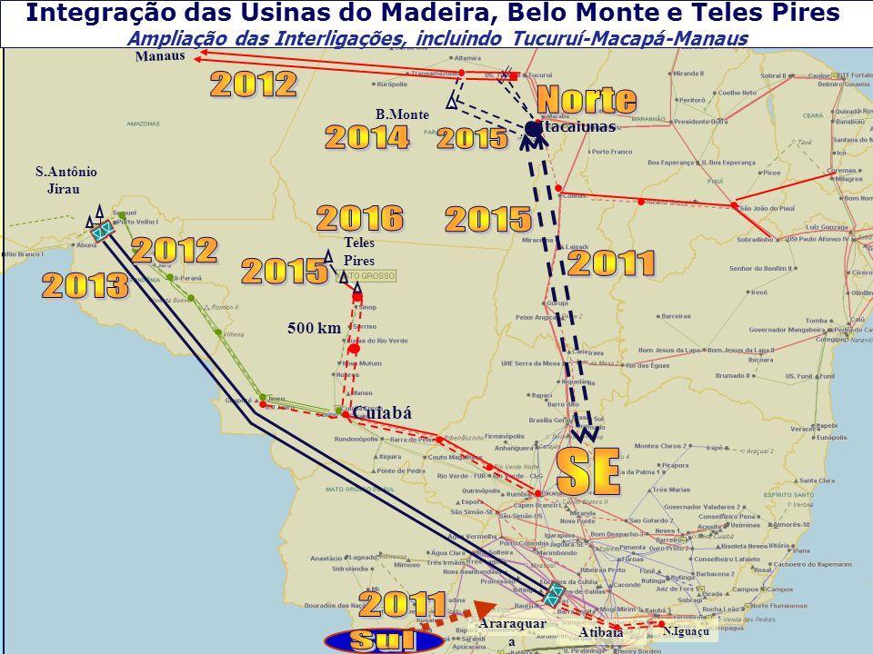 Jirau S.Antônio Araraquar a N.Iguaçu Atibaia Cuiabá Teles Pires 500 km Integração das Usinas do Madeira, Belo Monte e Teles Pires Ampliação das Interl